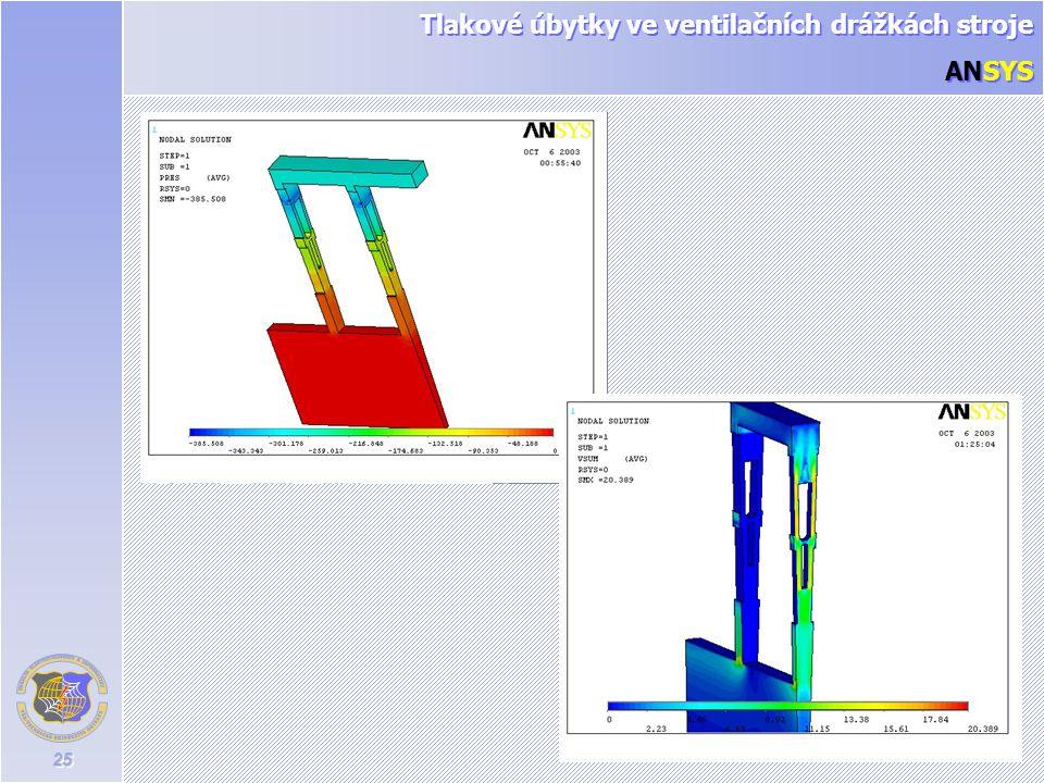 25 Tlakové úbytky ve ventilačních drážkách stroje ANSYS Tlakové úbytky ve ventilačních drážkách stroje ANSYS