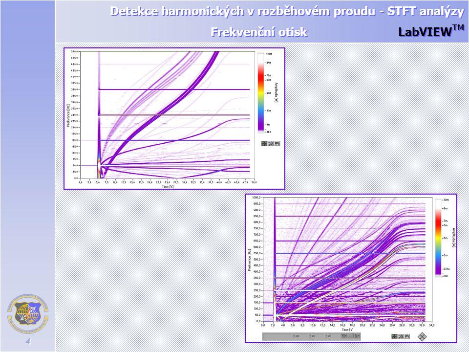 4 Detekce harmonických v rozběhovém proudu - STFT analýzy Frekvenční otiskLabVIEW TM Detekce harmonických v rozběhovém proudu - STFT analýzy Frekvenčn