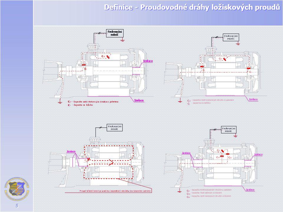 5 Definice - Proudovodné dráhy ložiskových proudů