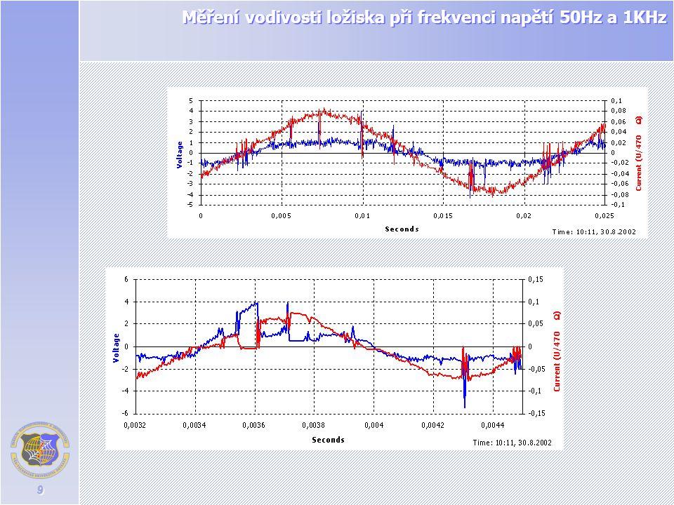 9 Měření vodivosti ložiska při frekvenci napětí 50Hz a 1KHz