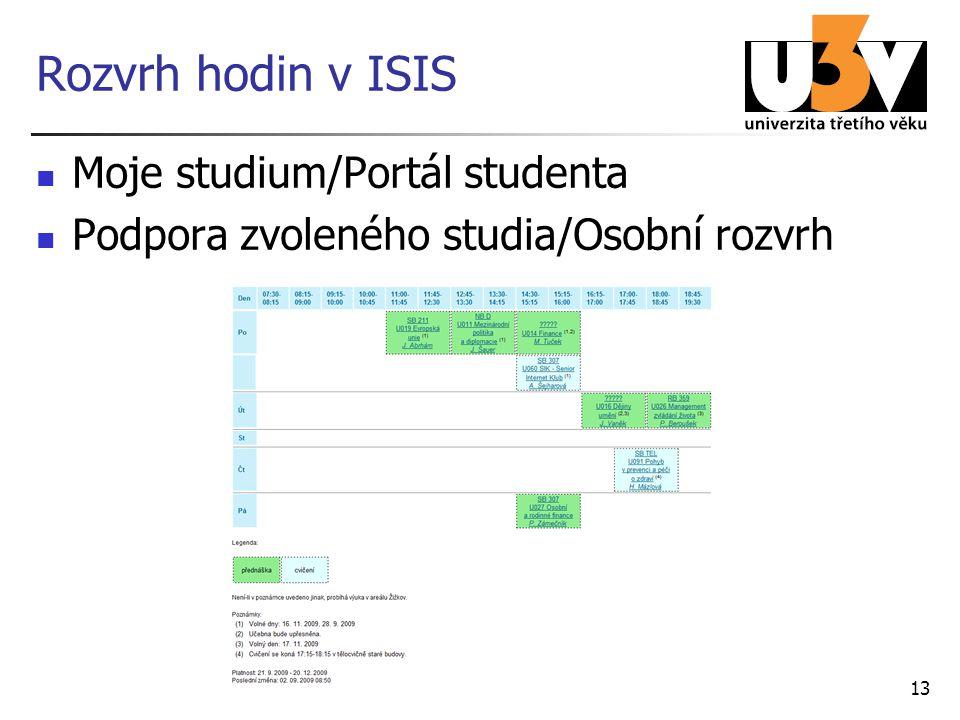 13 Rozvrh hodin v ISIS Moje studium/Portál studenta Podpora zvoleného studia/Osobní rozvrh