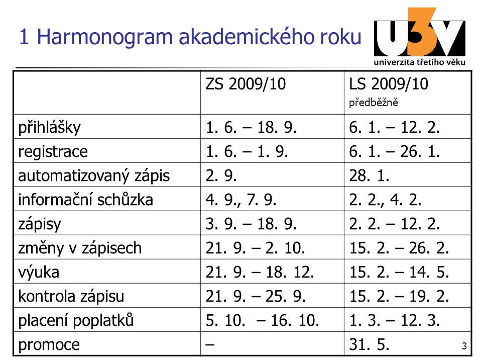 3 1 Harmonogram akademického roku ZS 2009/10LS 2009/10 předběžně přihlášky1.