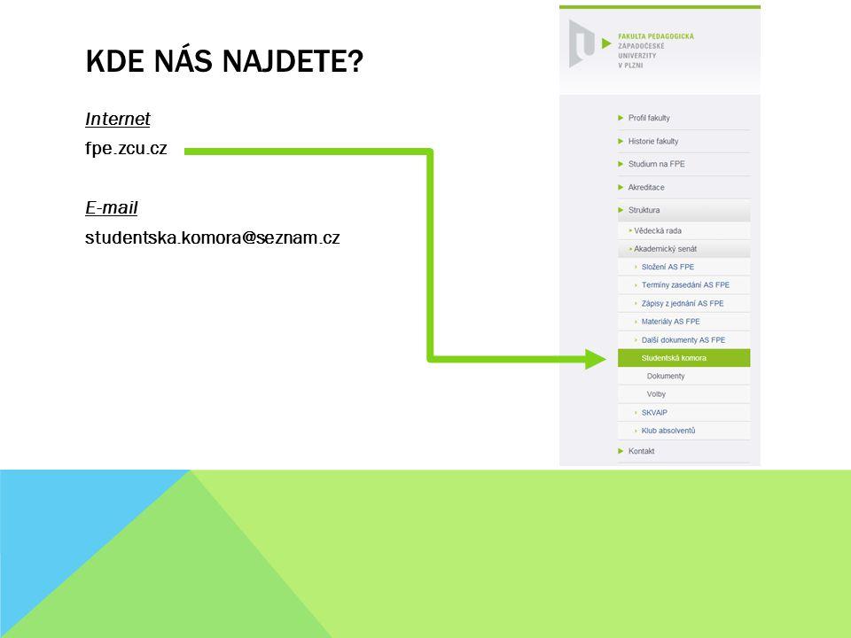 KDE NÁS NAJDETE Internet fpe.zcu.cz E-mail studentska.komora@seznam.cz