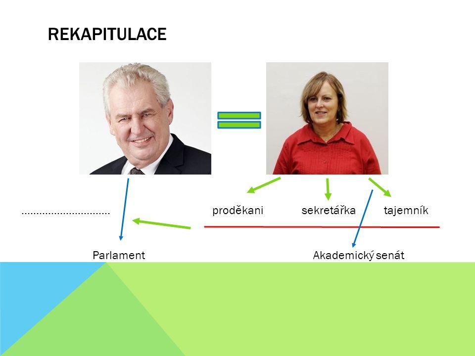 KDE NÁS NAJDETE? Facebook SKVAIP Internet skvaip.fpe.zcu.cz E-mail skvaip@email.cz