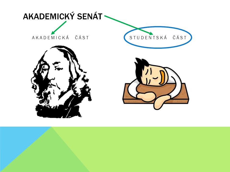 KONTAKTY SKVAIPSK AS ZČU Stránky FPE (fpe.zcu.cz - v levém slouci) Sruktura > Akademický senát > 7.