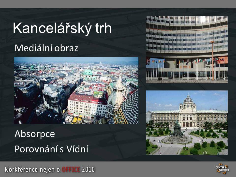 Kancelářský trh Mediální obraz Absorpce Porovnání s Vídní