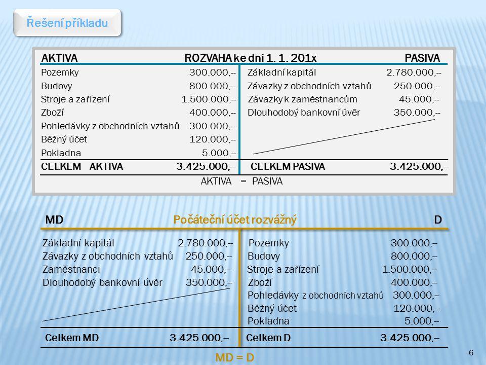 7 MD Zboží D PÚR: 400.000 MD Dlouhodobý bankovní úvěr D MD Běžný účet D MD Pohledávky z obchodních vztahů D PÚR: 5.000 PÚR: 2.780.000 PÚR: 350.000 PÚR: 300.000 PÚR: 250.000 PÚR: 120.000 MD Základní kapitál D MD Pokladna D MD Závazky z obchodních vztahů D MD Stroje a zařízení D MD Pozemky D MD Budovy D PÚR: 800.000 PÚR: 300.000 PÚR: 1.500.000 KS: 300.000 KS: 800.000 9.