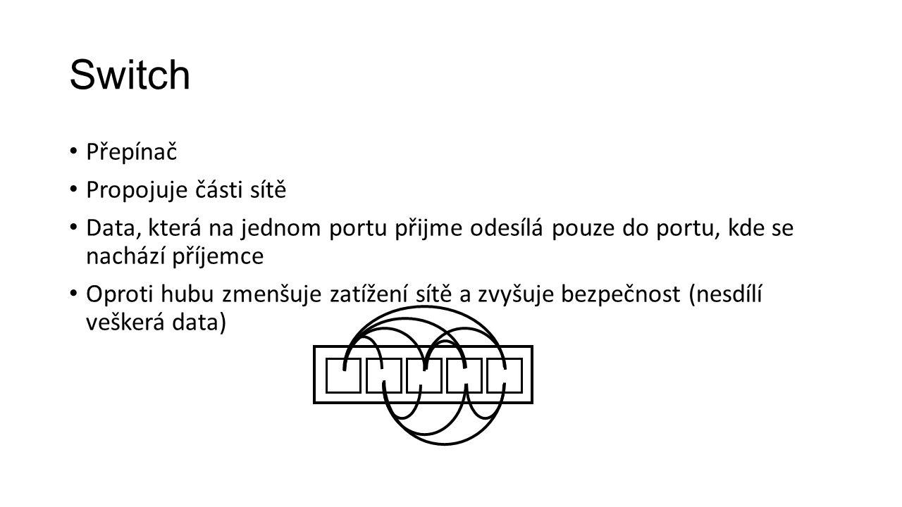 Switch Přepínač Propojuje části sítě Data, která na jednom portu přijme odesílá pouze do portu, kde se nachází příjemce Oproti hubu zmenšuje zatížení