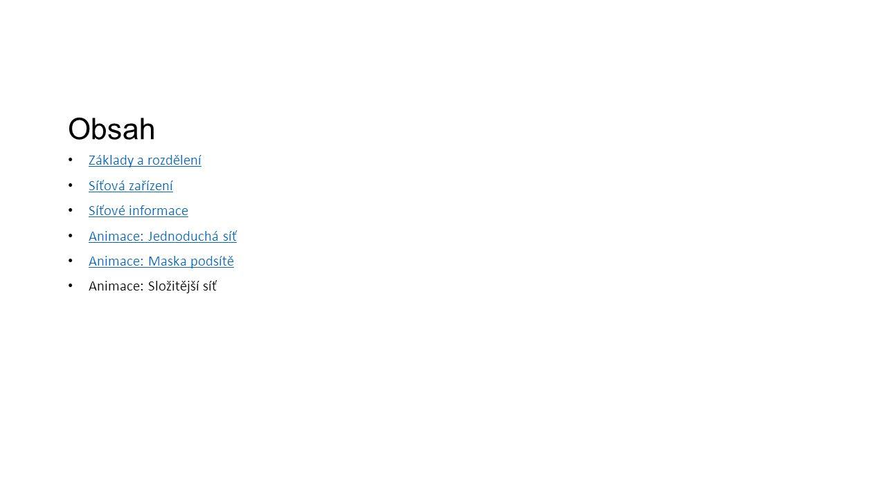Obsah Základy a rozdělení Síťová zařízení Síťové informace Animace: Jednoduchá síť Animace: Maska podsítě Animace: Složitější síť
