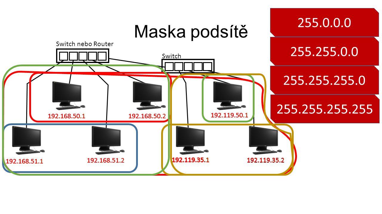 Maska podsítě Switch nebo Router Switch 192.168.51.1 192.168.50.1 192.168.51.2 192.168.50.2 192.119.35.1 192.119.50.1 192.119.35.2 255.255.255.255 255
