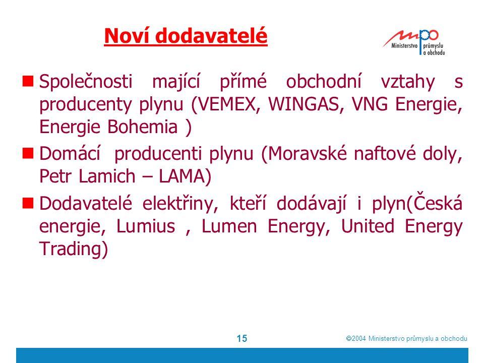  2004  Ministerstvo průmyslu a obchodu 15 Noví dodavatelé Společnosti mající přímé obchodní vztahy s producenty plynu (VEMEX, WINGAS, VNG Energie, Energie Bohemia ) Domácí producenti plynu (Moravské naftové doly, Petr Lamich – LAMA) Dodavatelé elektřiny, kteří dodávají i plyn(Česká energie, Lumius, Lumen Energy, United Energy Trading)