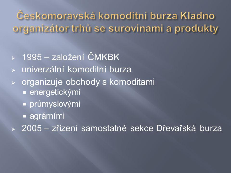  1995 – založení ČMKBK  univerzální komoditní burza  organizuje obchody s komoditami  energetickými  průmyslovými  agrárními  2005 – zřízení samostatné sekce Dřevařská burza