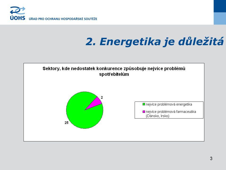 3 2. Energetika je důležitá