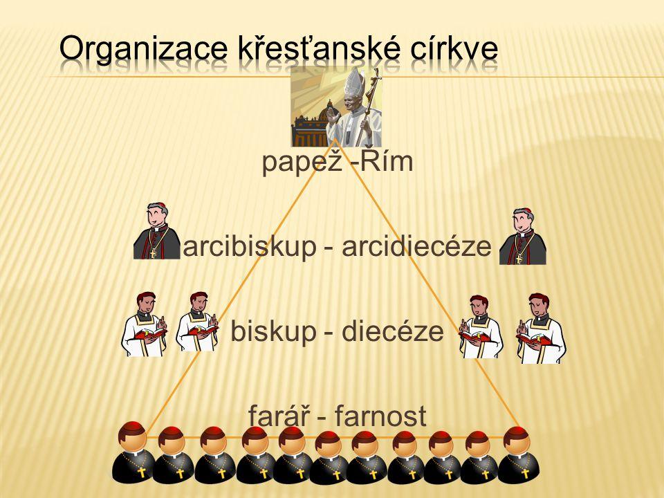 Použitá literatura  ČECHURA, J.; DUDÁK, V.; NEŠKUDLA, B.; RYANTOVÁ, M., Dějepis pro 7.