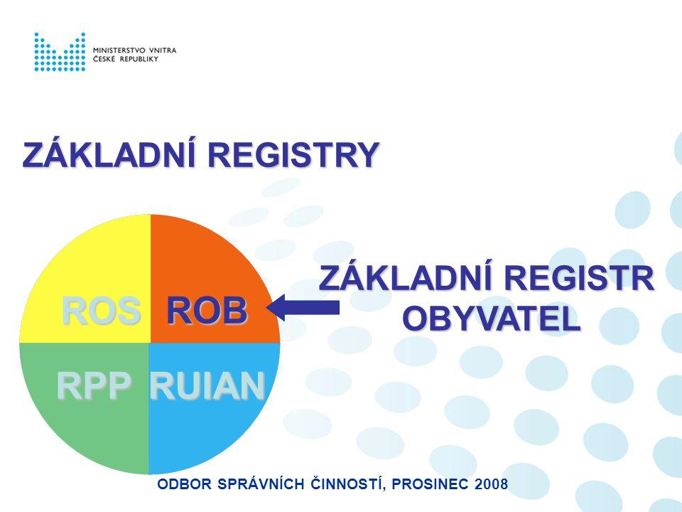 ZÁKLADNÍ REGISTRY RUIAN ROBROS RPP ZÁKLADNÍ REGISTR OBYVATEL ODBOR SPRÁVNÍCH ČINNOSTÍ, PROSINEC 2008