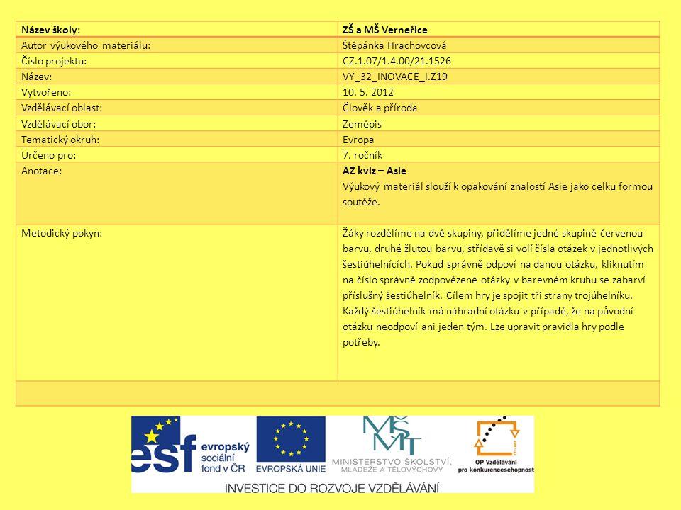 Název školy:ZŠ a MŠ Verneřice Autor výukového materiálu:Štěpánka Hrachovcová Číslo projektu:CZ.1.07/1.4.00/21.1526 Název:VY_32_INOVACE_I.Z19 Vytvořeno