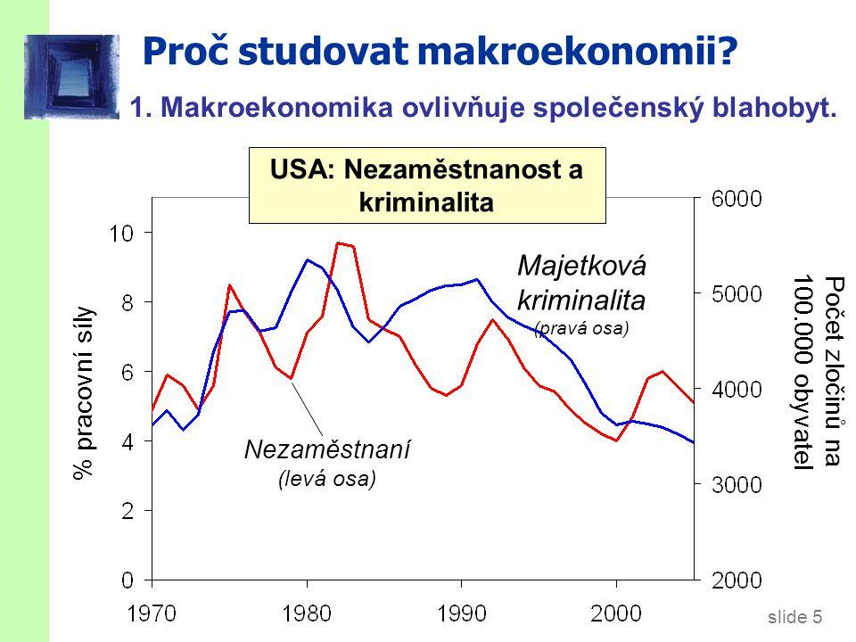 slide 5 Proč studovat makroekonomii. 1. Makroekonomika ovlivňuje společenský blahobyt.