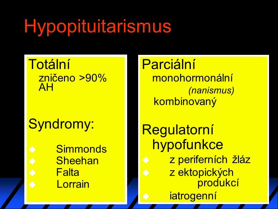Hypopituitarismus Totální zničeno >90% AH Syndromy: u Simmonds u Sheehan u Falta u Lorrain Parciální monohormonální (nanismus) kombinovaný Regulatorní hypofunkce u z periferních žláz u z ektopických produkcí u iatrogenní