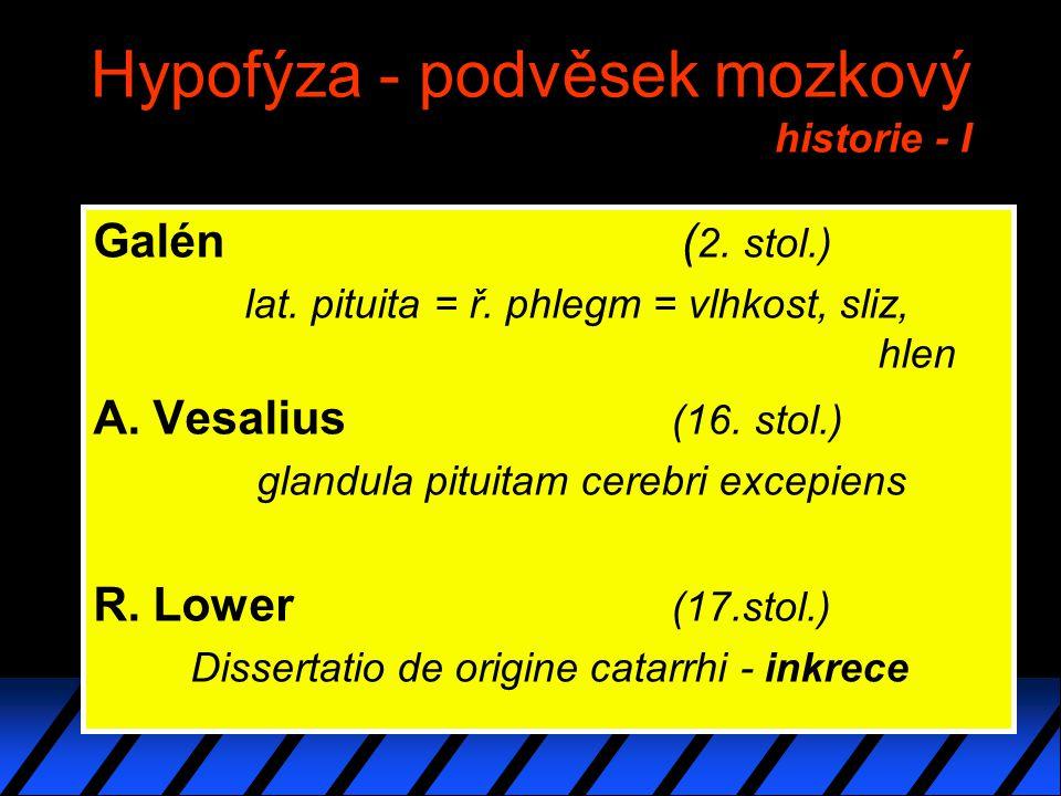 Hypofýza - podvěsek mozkový historie - I Galén ( 2.
