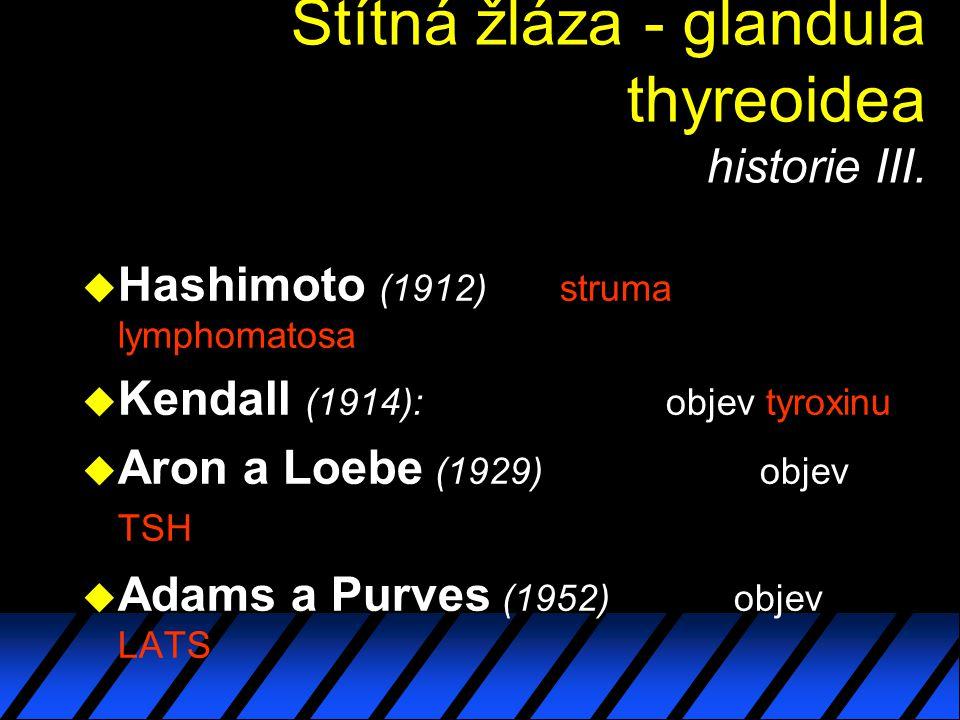 Štítná žláza - glandula thyreoidea historie III.