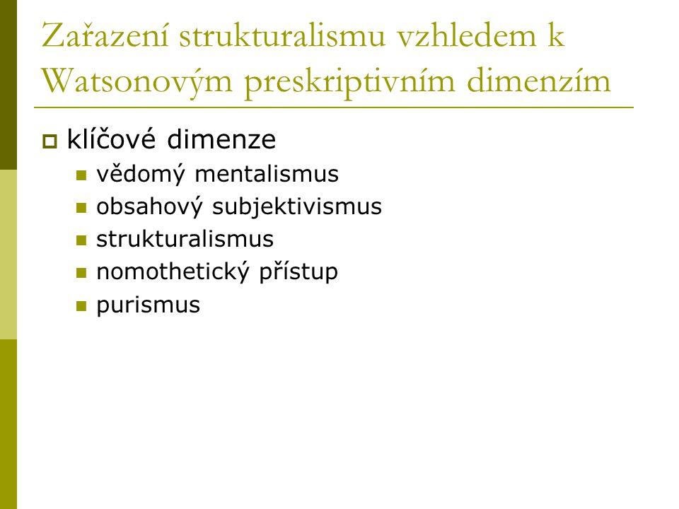 Zařazení strukturalismu vzhledem k Watsonovým preskriptivním dimenzím  klíčové dimenze vědomý mentalismus obsahový subjektivismus strukturalismus nom