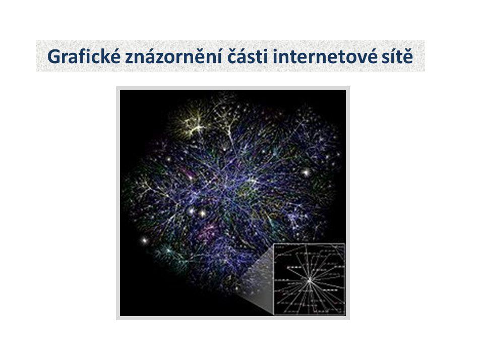 Grafické znázornění části internetové sítě