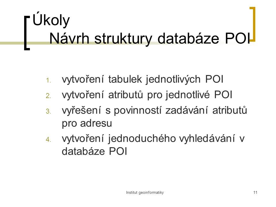 Institut geoinformatiky11 Úkoly Návrh struktury databáze POI 1.