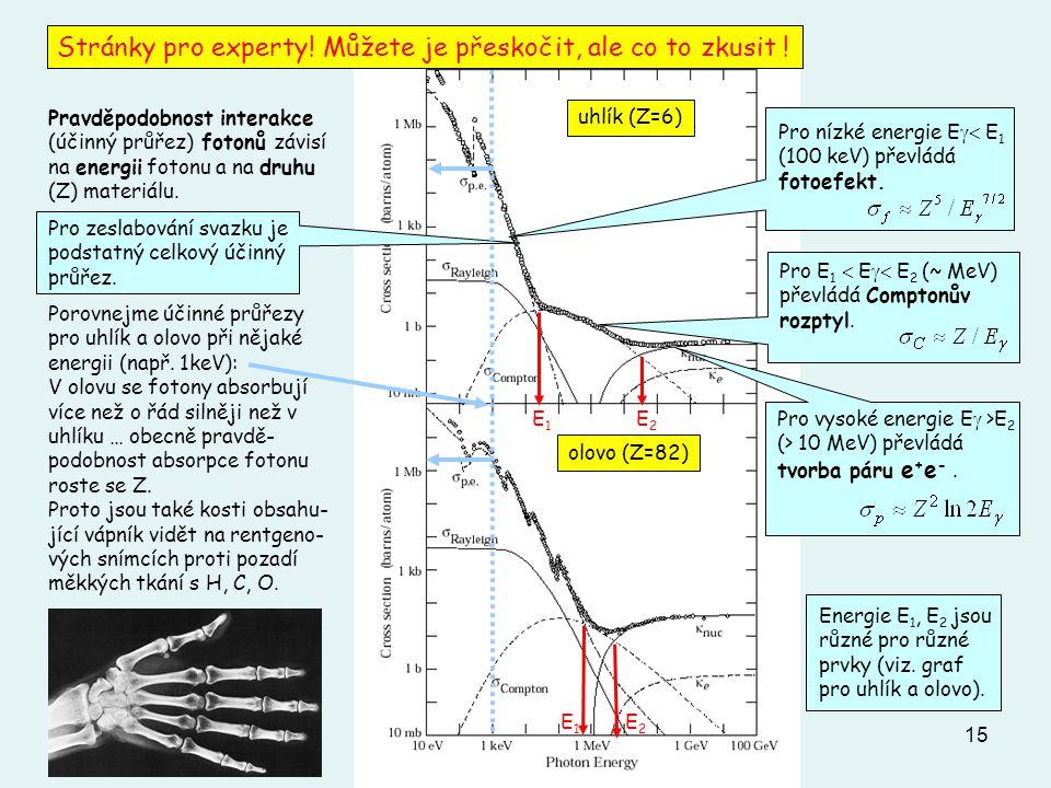 15 Pravděpodobnost interakce (účinný průřez) fotonů závisí na energii fotonu a na druhu (Z) materiálu. Porovnejme účinné průřezy pro uhlík a olovo při