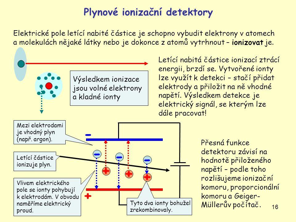 16 Výsledkem ionizace jsou volné elektrony a kladné ionty Elektrické pole letící nabité částice je schopno vybudit elektrony v atomech a molekulách ně