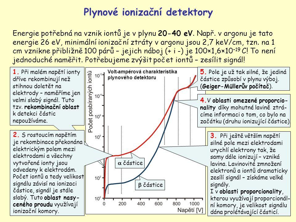 17 Plynové ionizační detektory 1. Při malém napětí ionty dříve rekombinují než stihnou doletět na elektrody – naměříme jen velmi slabý signál. Tuto tz