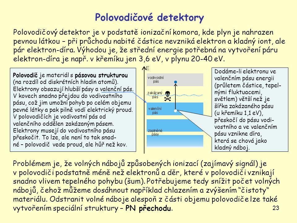 23 Polovodičové detektory Polovodičový detektor je v podstatě ionizační komora, kde plyn je nahrazen pevnou látkou – při průchodu nabité částice nevzn
