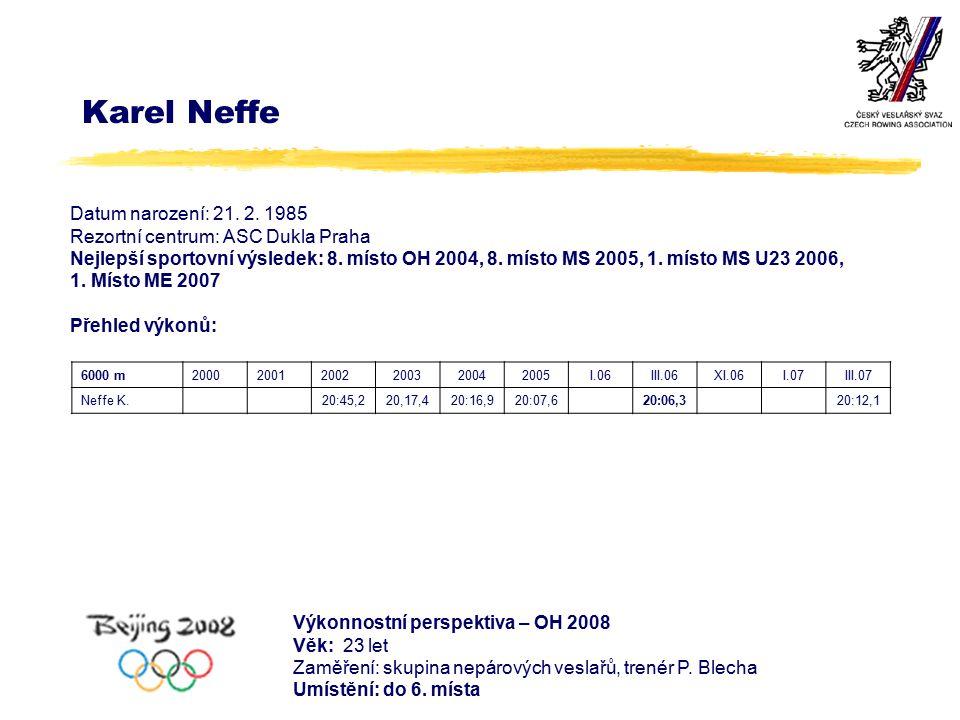 Karel Neffe Datum narození: 21. 2.
