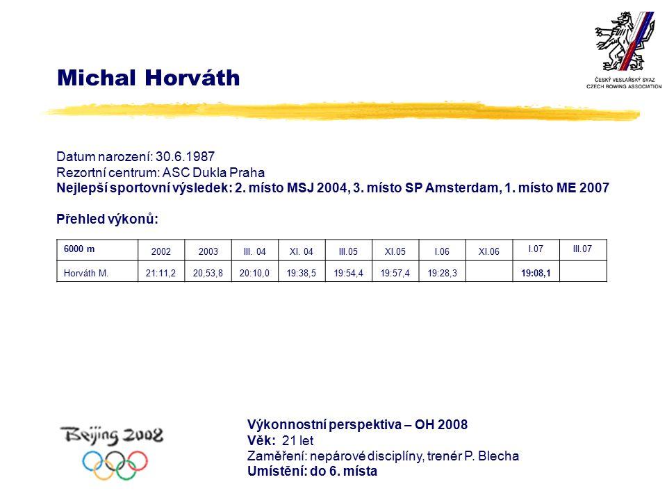 Michal Horváth Datum narození: 30.6.1987 Rezortní centrum: ASC Dukla Praha Nejlepší sportovní výsledek: 2.
