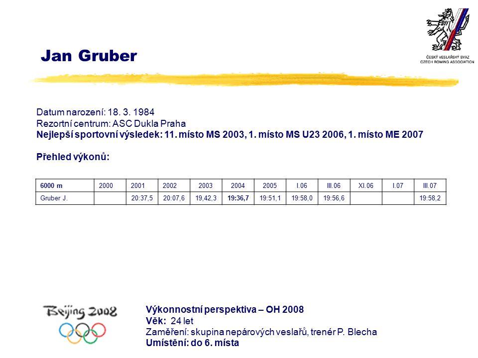 Jan Gruber Datum narození: 18. 3.
