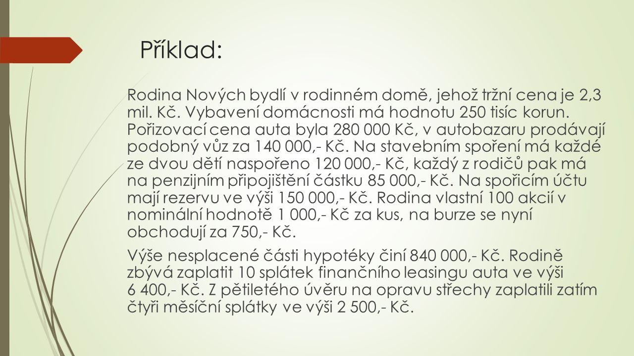 Příklad: Rodina Nových bydlí v rodinném domě, jehož tržní cena je 2,3 mil.