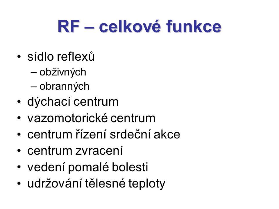 RF – celkové funkce sídlo reflexů –obživných –obranných dýchací centrum vazomotorické centrum centrum řízení srdeční akce centrum zvracení vedení poma