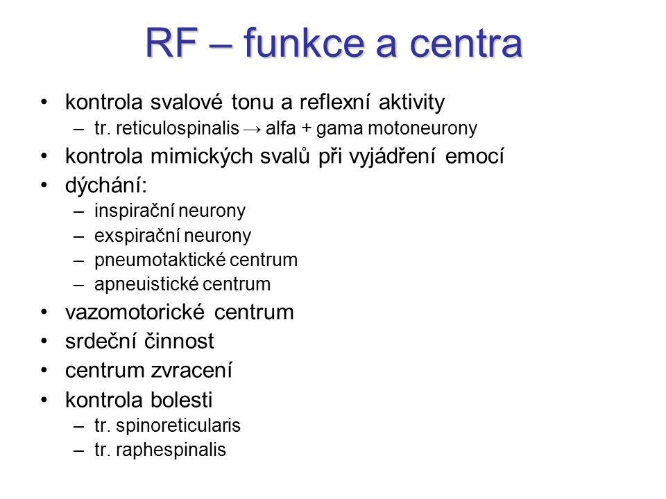 RF – funkce a centra kontrola svalové tonu a reflexní aktivity –tr. reticulospinalis → alfa + gama motoneurony kontrola mimických svalů při vyjádření