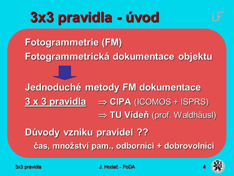 3x3 pravidla J.Hodač - FoDA 15 3 pravidla organizační CO nakreslit ?.