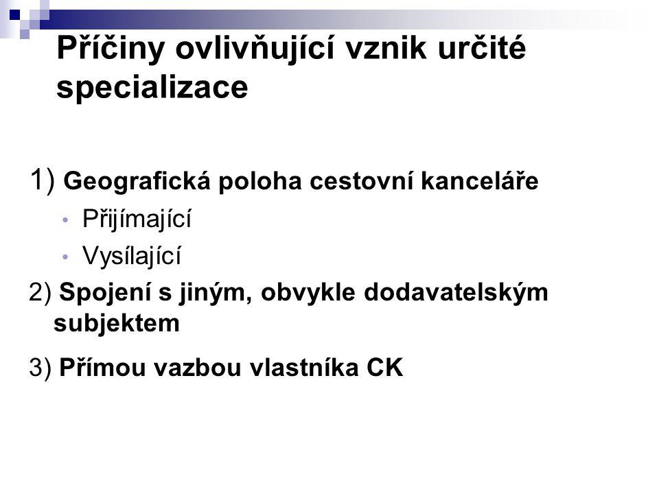 ZALOŽENÍ A PROVOZOVÁNÍ CESTOVNÍ KANCELÁŘE období 1990-2001 duben 2001:Zákon 159/1999 Sb.