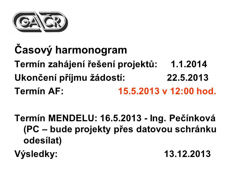Časový harmonogram Termín zahájení řešení projektů: 1.1.2014 Ukončení příjmu žádostí: 22.5.2013 Termín AF: 15.5.2013 v 12:00 hod. Termín MENDELU: 16.5