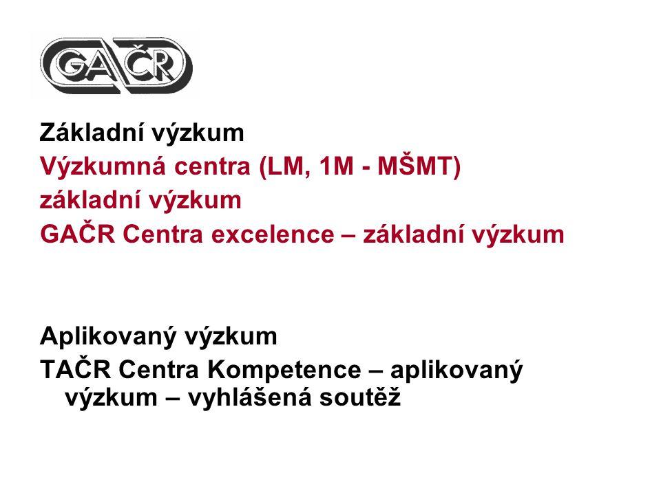 Základní výzkum Výzkumná centra (LM, 1M - MŠMT) základní výzkum GAČR Centra excelence – základní výzkum Aplikovaný výzkum TAČR Centra Kompetence – aplikovaný výzkum – vyhlášená soutěž
