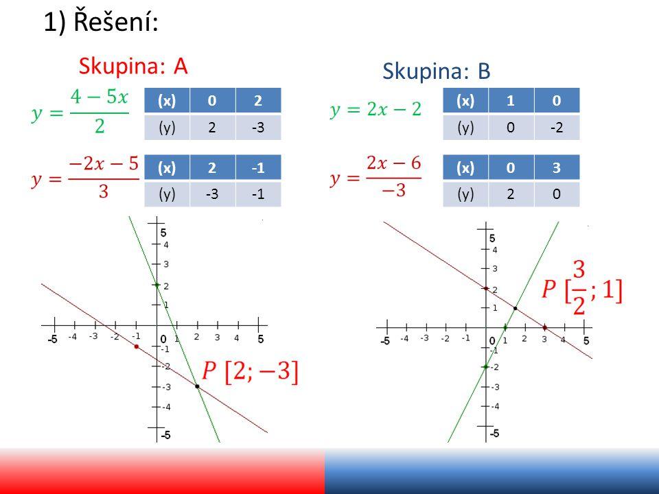 2) Řešení: Skupina: ASkupina: B Soustava nemá řešení. ; Soustava má nekonečně mnoho řešení. -