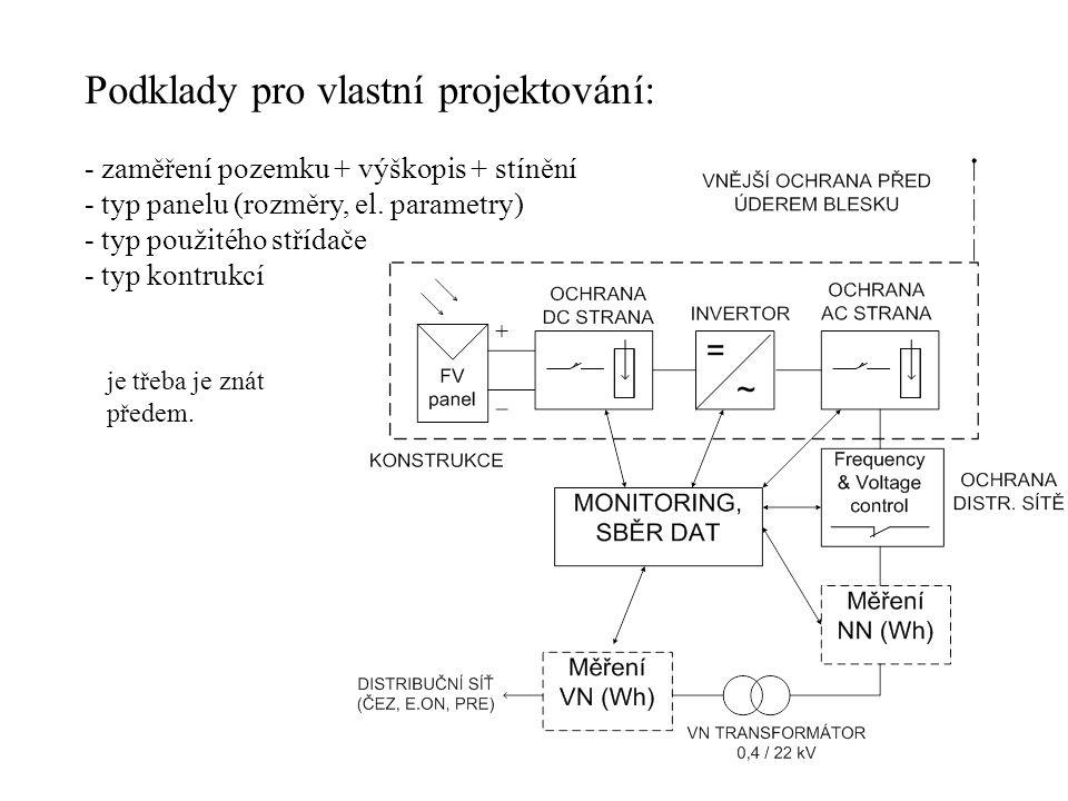 Podklady pro vlastní projektování: - zaměření pozemku + výškopis + stínění - typ panelu (rozměry, el. parametry) - typ použitého střídače - typ kontru
