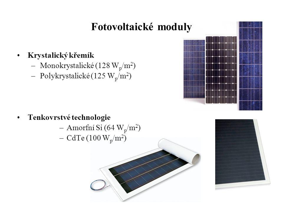 Fotovoltaické moduly Krystalický křemík –Monokrystalické (128 W p /m 2 ) –Polykrystalické (125 W p /m 2 ) Tenkovrstvé technologie –Amorfní Si (64 W p