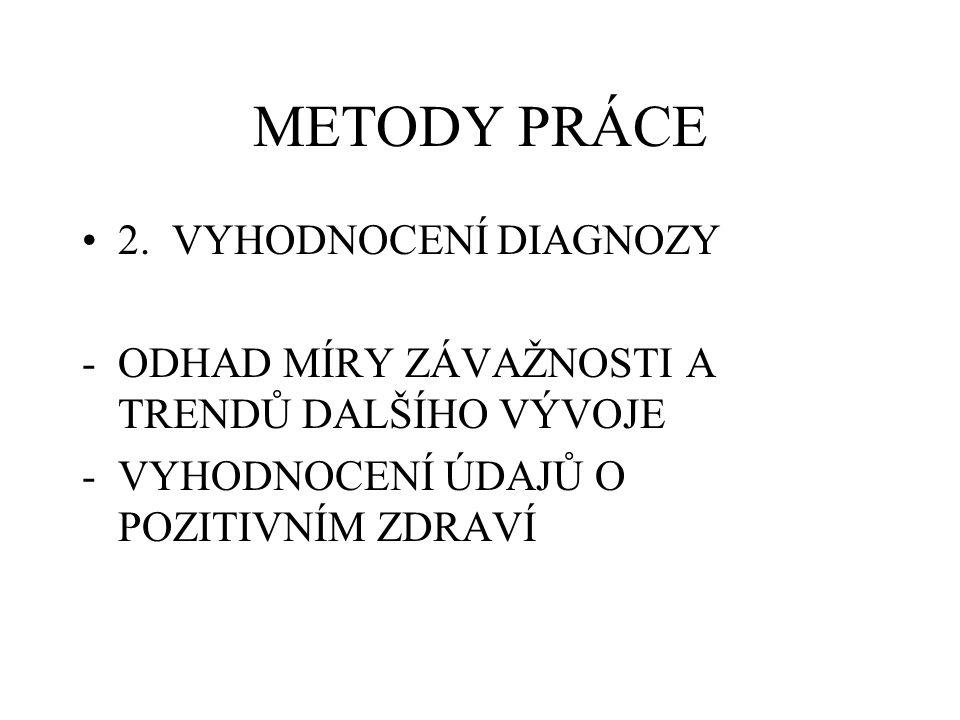 METODY PRÁCE 2.