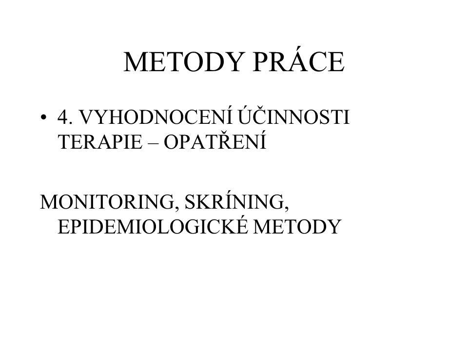 METODY PRÁCE 4.