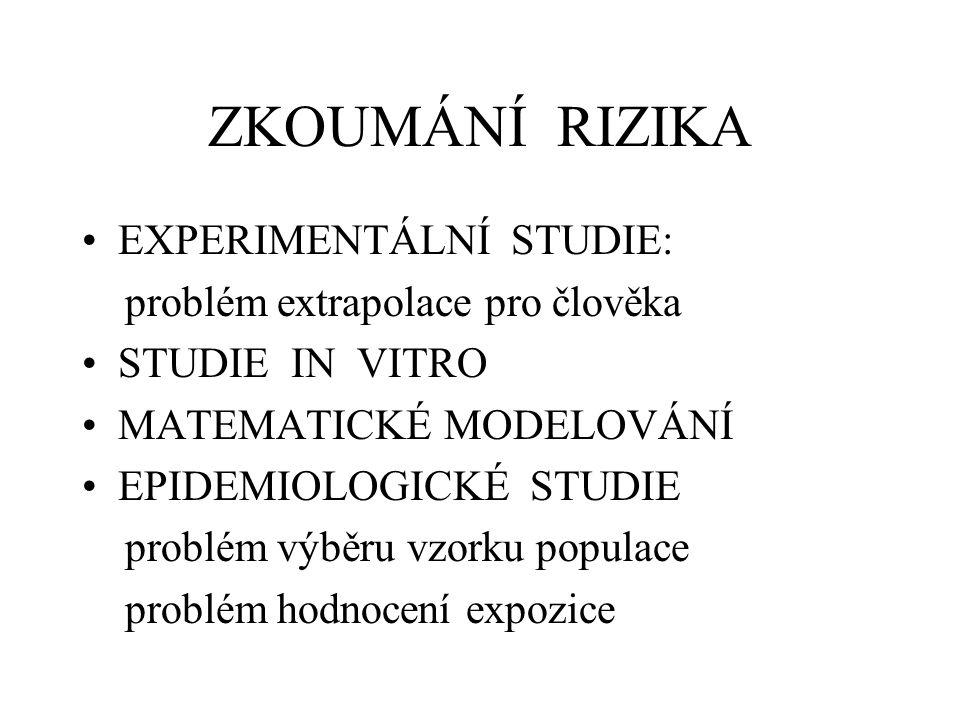 ZKOUMÁNÍ RIZIKA EXPERIMENTÁLNÍ STUDIE: problém extrapolace pro člověka STUDIE IN VITRO MATEMATICKÉ MODELOVÁNÍ EPIDEMIOLOGICKÉ STUDIE problém výběru vzorku populace problém hodnocení expozice
