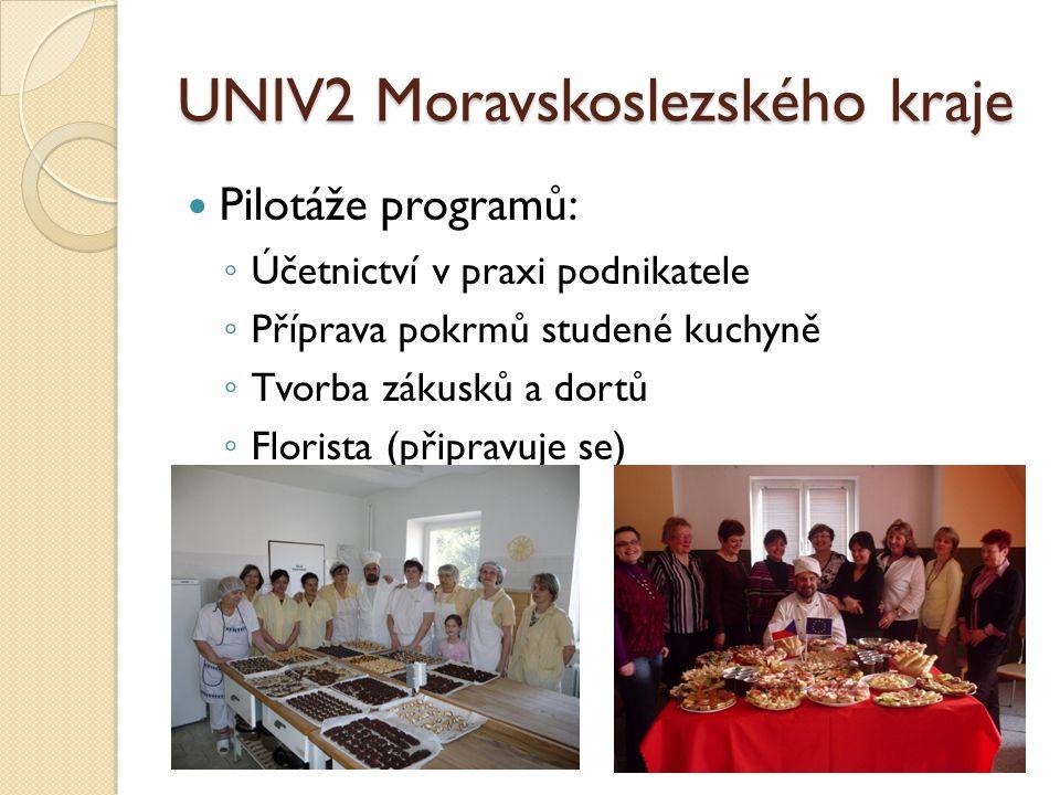 UNIV2 Moravskoslezského kraje Pilotáže programů: ◦ Účetnictví v praxi podnikatele ◦ Příprava pokrmů studené kuchyně ◦ Tvorba zákusků a dortů ◦ Florista (připravuje se)