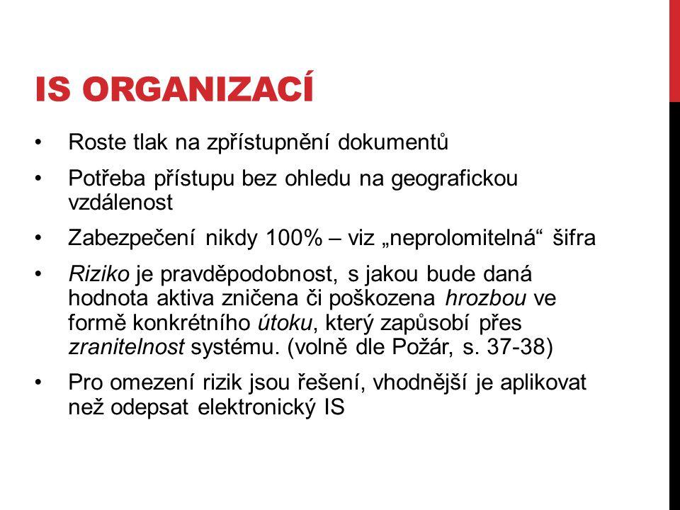 POUŽITÁ LITERATURA (2) Joint Vision 2020 [online].