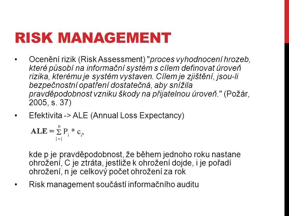 RISK MANAGEMENT Ocenění rizik (Risk Assessment)